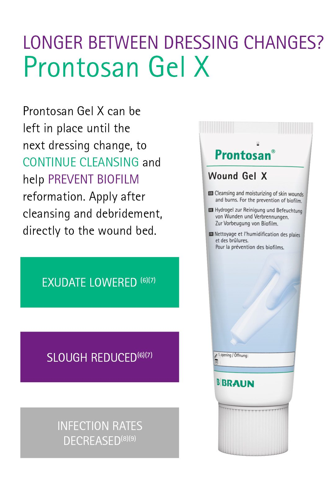 Prontosan for longer time between dressing changes